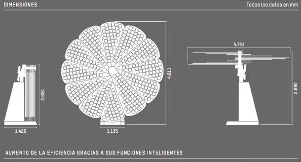 dimensiones-Smartflower
