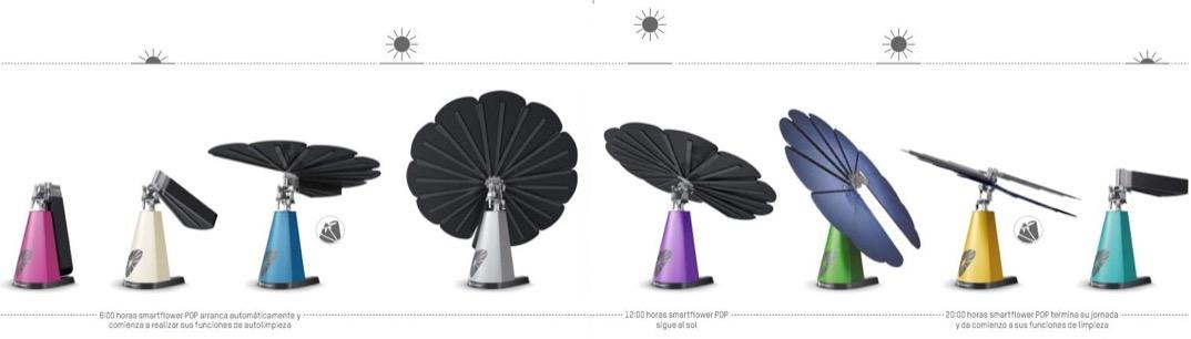 sistema-con-seguimiento-solar