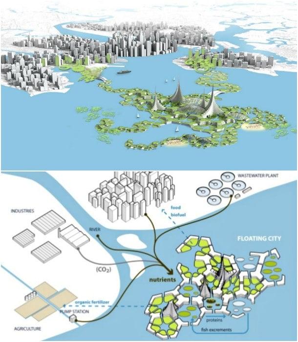 Blue21 ciudades en el mar