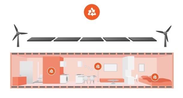climatizacion-casa contenedor Sustainer Homes