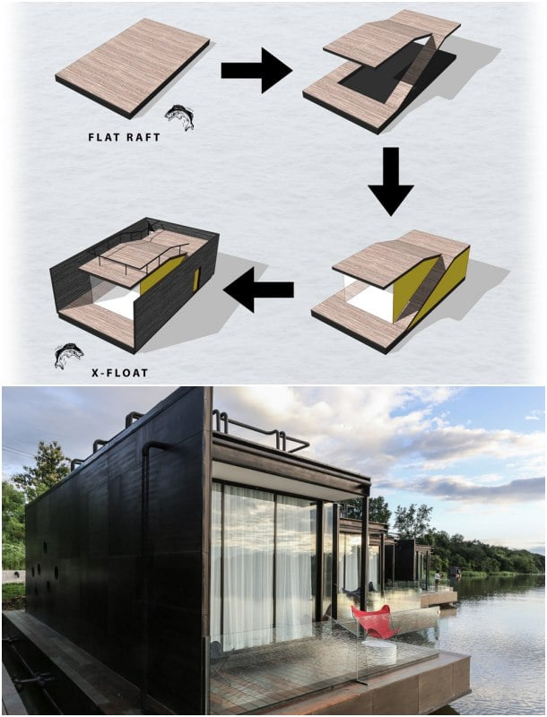 X-Float evolución diseño