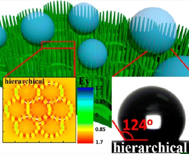 celda fotovoltaica recubrimiento vidrio especial