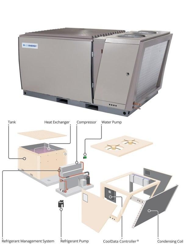IceBear30-modelo comercial