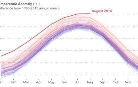 Este gif animado ilustra el calentamiento del planeta