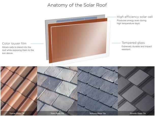 anatomia-teja-solar-solarcity