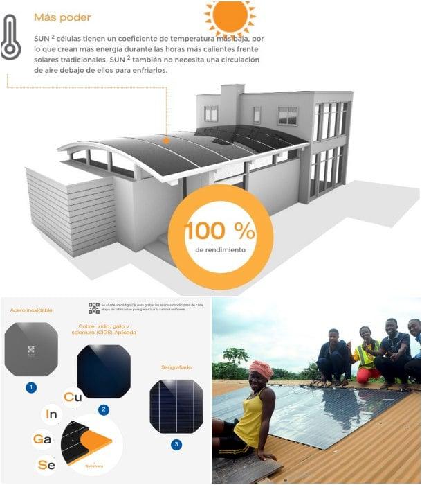 láminas-fotovoltaicas-cigs-sunflare