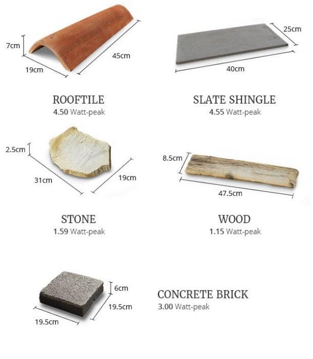 materiales-con-celdas-solares