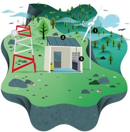 estacion-telecomunicaciones-aerogenerador-solar