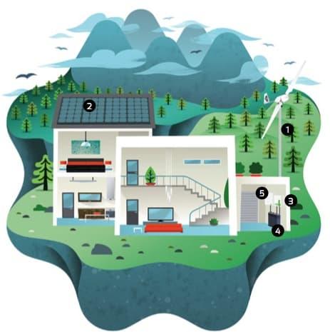 vivienda-remota-alimentada-eolica-solar