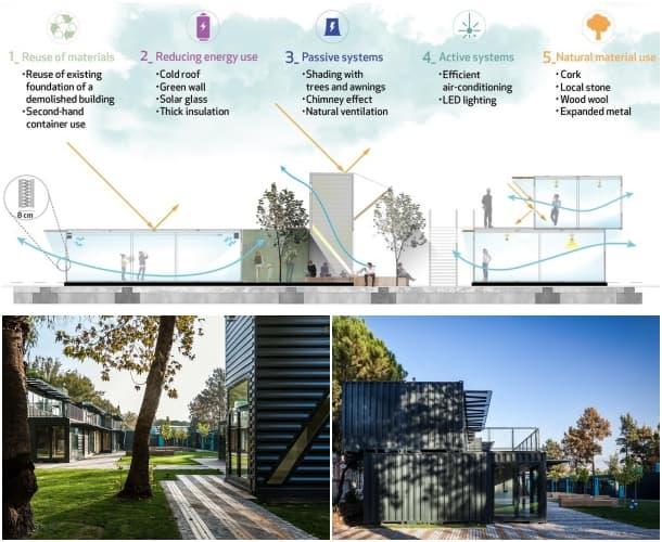 sostenibilidad-proyecto-technopark-contenedores