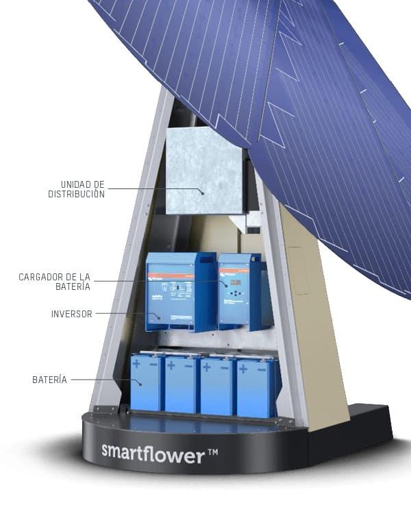 baterias girasol fotovoltaico smartflower pop+