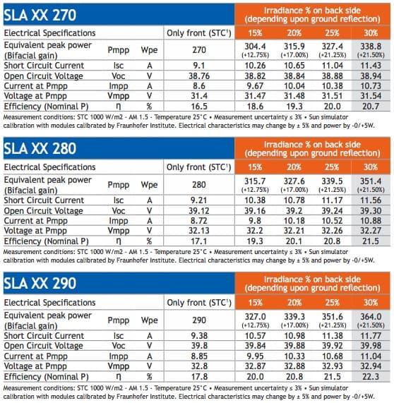 tabla-caracteristicas-panel-fotovoltaico-doble-cara-silfab