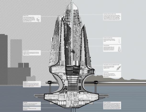 Heal Berg rascacielos futurista