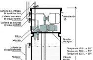 Sistema Brac para el reciclado de agua