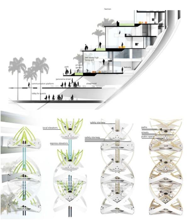 Rascacielos en espiral - Philipp von Bock