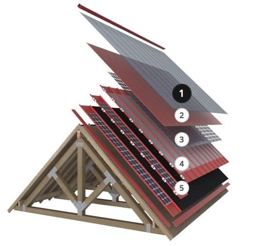 capas del tejado solar de Forward
